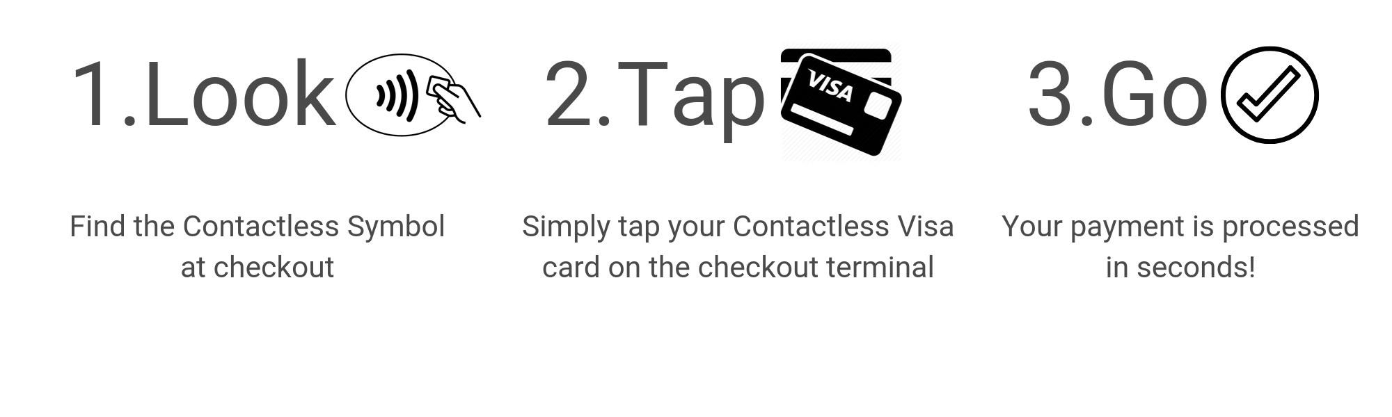 Look Tap Go Contactless Card