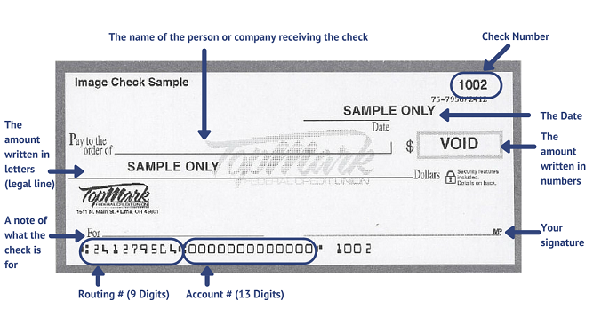 A picure of a check.